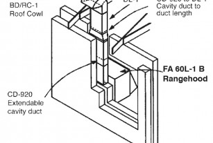 Ducting Installation Ideas